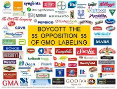 Natural Cures Not Medicine: Corporations/Organizations and Brands/Products Funding the Opposition of Labeling