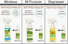 Shaklee Basic H concentrated cleaner thumb February Focus: Green Cleaning at Home