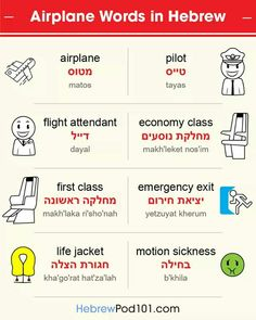 Airplane words in Hebrew