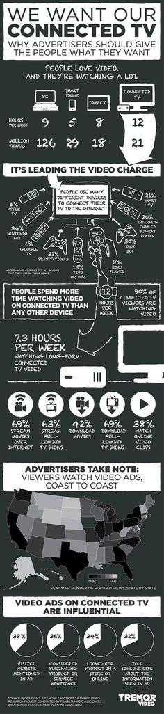 La TV connéctée, nouvel eldorado des annonceurs?