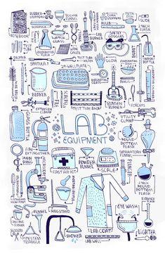 Illustration Typography design education science chemistry laboratory microscope educational Scientific Illustration chem cool science rachel ignotofsky lab equipment