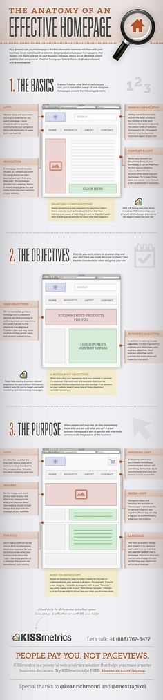 Anatomy Of A Great Homepage | Cool Intel | Empower Network Blog