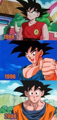 Goku al paso de los años
