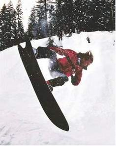 Summit County, CO Snow Sports History