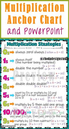 Print this multiplication strategies anchor chart as a mini poster or a regular sized anchor chart. It lists key strategies for all the numbers (except and you really just have to memorize). Multiplication Anchor Charts, Multiplication Strategies, Teaching Multiplication, Math Anchor Charts, Teaching Math, Math Fractions, Math Math, Math Classroom, Reading Lessons