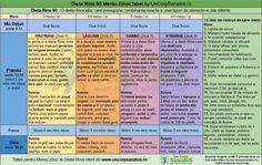 Frozen Fruit Smoothie, Fruit Smoothie Recipes, Healthy Style, Healthy Tips, Healthy Recipes, Dukan Diet, Ketogenic Diet, Rina Diet, Zero Calorie Foods