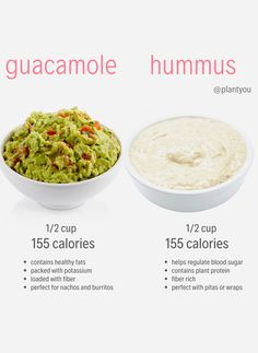 Guacamole and hummus are the best party snacks to take to your next outing! These macros compare well if you are looking to be eating healthy while your at a gathering! Vegan Fitness, Fitness Meal Prep, Vegan Nutrition, Plant Based Snacks, Vegan Recipes Plant Based, Whole Food Diet, Whole Food Recipes, Snack Recipes, Healthy Fats
