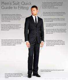 quick guide to a well fitted suit