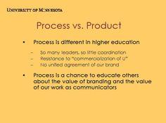 Process vs. Product