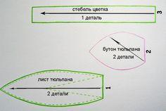 Szafa4drzwiowa: WIOSENNE TULIPANY- KROK PO KROKU