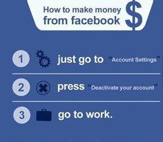 Come Fare Soldi con Facebook