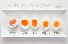 Perfectly boiled eggs whether you like the hard or soft. Also how to make eggs easy to peel.