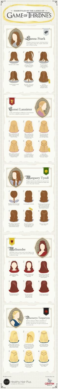 Game of Thrones Hair. If only I were this talented! Someone tell me how to braid like this!