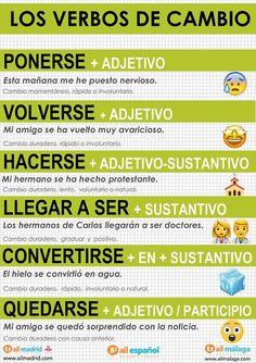 26 Ideas De Verbos De Cambio Verbos Aprender Español Español