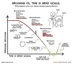 thesis beard phd comics Phd comics: upgrade about phd comics write us join mailing list rss feed newspapers about phd comics phd wants to come to your campus to find out thesis beard.