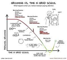 grad thesis