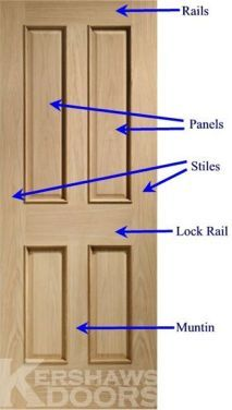 Door size converter | Doors and its Manufactures | Pinterest | Doors
