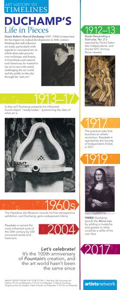 Marcel Duchamp's Life in Pieces | An interesting art history timeline you'll want to share! #marcelduchamp #arthistory