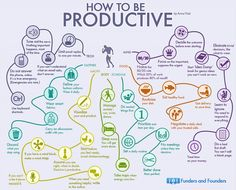 It's Fight Procrastination Day! Here are some #ProductivityTips to help you celebrate! #ChicagoORT