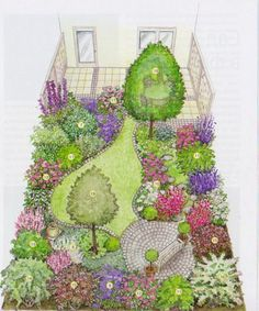 Gardening Ideas, Tips & Techniques Small Garden Plans, Garden Design Plans, Landscape Design Plans, Small Garden Design, Yard Design, Plant Design, Garden Drawing, Small Gardens, Dream Garden