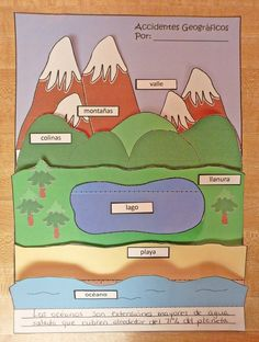 LANDFORMS / ACCIDENTES GEOGRAFICOS LAYERED SHAPEBOOK Your kids will love making this layered shapebook that will help them review main landforms and bodies of water. The file contains labels in English and Spanish, so this product can also be used in either language. https://www.teacherspayteachers.com/Product/LANDFORMS-ACCIDENTES-GEOGRAFICOS-Layered-Shapebook-in-English-andor-Spanish-1871244