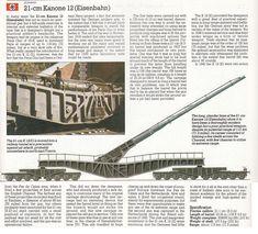 орудие Railway Gun, Gun Art, Rail Car, Military Modelling, Big Guns, Panzer, Armored Vehicles, Pentagon, Military Vehicles