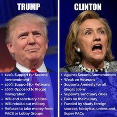 Vote Trump 2016. Make America Great Again
