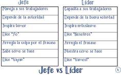 Jefe vs lider (1)