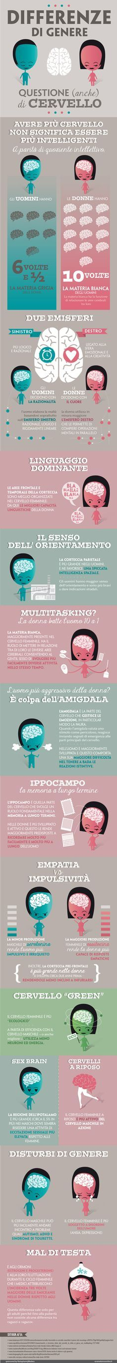 Differenze di genere? Questione anche di cervello - Infografica di Esseredonnaonline -design Kleland studio di Alice Borghi , brain woman vs man