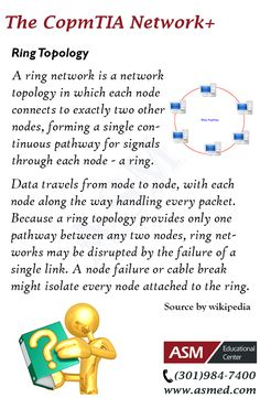 CompTIA Network+ Exam Cram- Ring Topology. For more information to get certified for Microsoft, CompTIA A+, Network+, Security+ and Cisco CCNA, CCNP   please go to : http://www.asmed.com/information-technology-it/