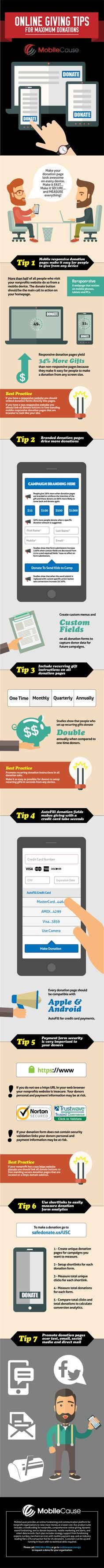 Top Fundraising Infographics | MobileCause