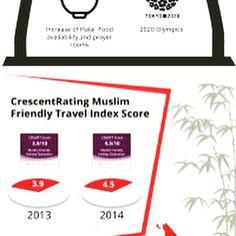 Halal info