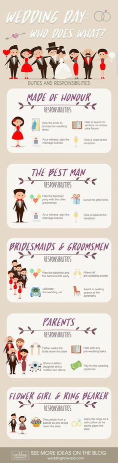 Wedding Checklist guide who does what wedding day party duties responsibilities - Wedding planning infographics will help you to create a dream wedding and won't be missing out on anything. They are useful and convenient. Before Wedding, Wedding Prep, Wedding Goals, Wedding Tips, Wedding Details, Fall Wedding, Wedding Planner, Our Wedding, Dream Wedding