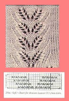 Needle Tatting Patterns, Lace Knitting Stitches, Baby Sweater Knitting Pattern, Lace Knitting Patterns, Knitting Charts, Lace Patterns, Easy Knitting, Knitting Designs, Stitch Patterns