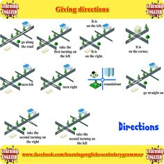 How to give basic directions in English