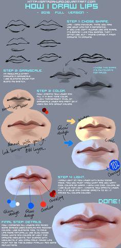 How i draw lips 2016 (new version) by SataZakuro