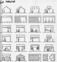 """""""Blog sobre el Arte y la Arquitectura"""""""