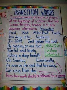 texting slang creeps into student writing at desk