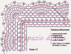 In questo post vi propongo tanti bordi crochet e filet da utilizzare come rifiniture per le copertine da neonato, per tovaglie e tovaglie...