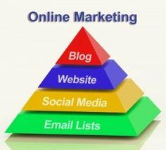 Necessita la meva empresa una estratègia online?