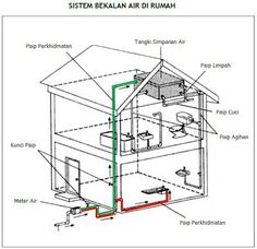10 Kuala Lumpur Ideas Kabinet Dapur Porches Tingkap