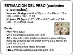 ESTIMACIÓN DEL PESO (pacientesencamados):Varones: PA (kg) = (0.98 x CP) + (1.16 x AR) + (1.73 xCB) + (0.37 x PSE)- 81.6... Weights