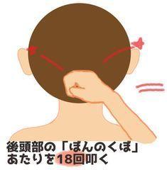 甲状腺マッサージ