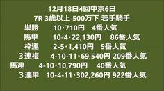 ・12月18日4回中京6日高額払い戻し競馬04