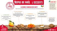 [#Infographie] Repas de #Noel : les 13 #desserts provinciaux
