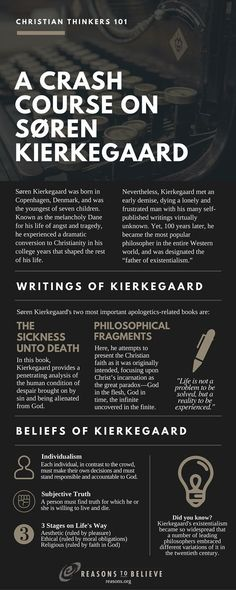Reasons To Believe : Christian Thinkers A Crash Course on Søren Kierkegaard infographic biographical information theologian theology Kierkegaard Quotes, Soren Kierkegaard, Grands Philosophes, Saint Thomas Aquinas, Reformed Theology, Covenant Theology, Philosophy Quotes, Critical Thinking, Knowledge