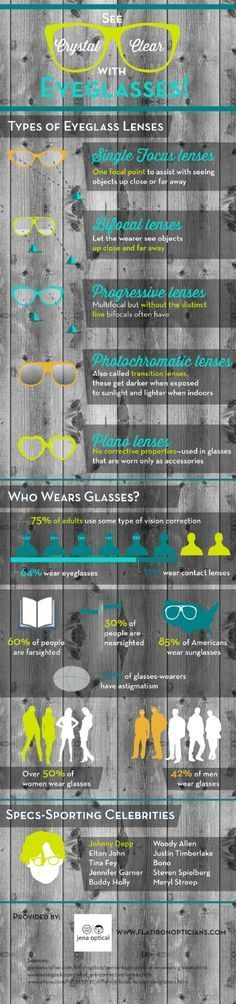 School yourself on the different types of eyeglasses.
