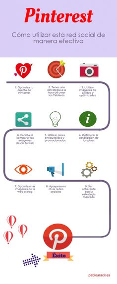 Infografía sobre la red social #Pinterest. Cómo utilizarla de manera eficiente en tu estrategia de Social Media