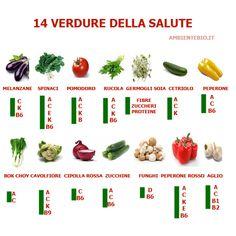 I 14 vegetali della salute
