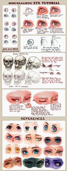 Stock Desenhos/Referencias: Referencia/Tutorial - Olhos